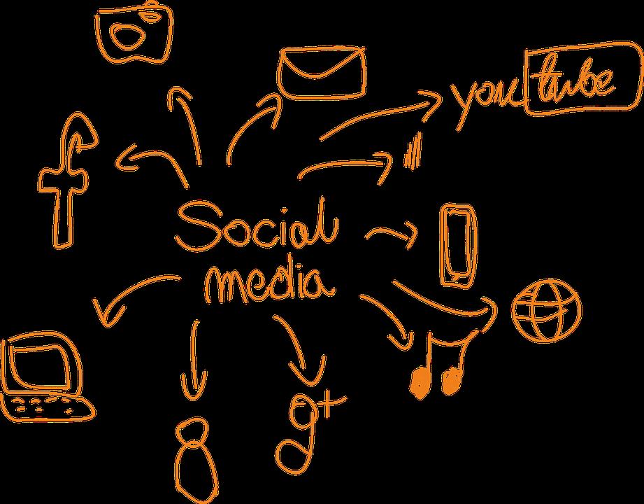 Video w sieci – badania i raporty na temat jego skuteczności